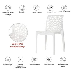 RW REST WELL Supreme Web Plastic Chair (Milky White) 2